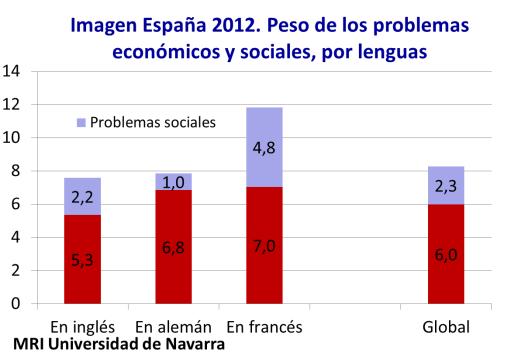 marca espana impacto de la crisis y problemas sociales en prensa alemana francesa inglesa 2012